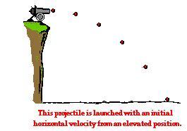 Projectile motion lab report conclusion - NDW